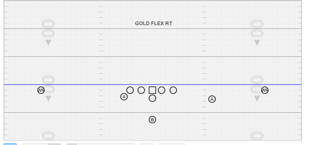 Gold Flex Right - We use this formation to help us with #3/2 Exchange and to help us with our Run & Shoot passing concepts.