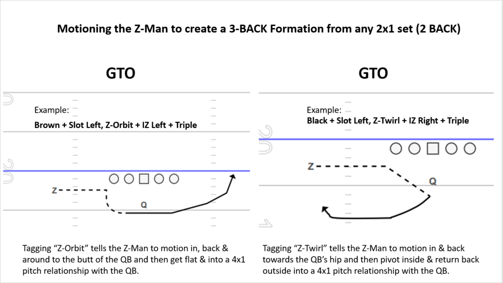 GTO - 24.PNG