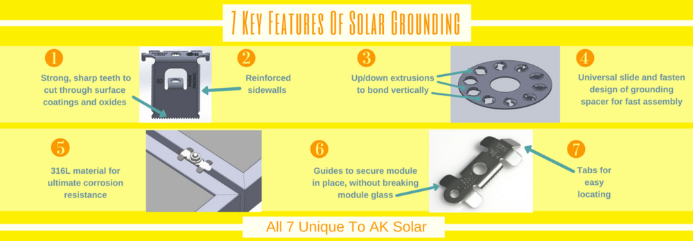 7 Key Features of Solar Grounding (3).png