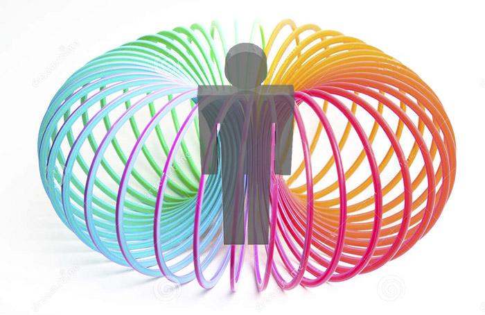 Læren om biologiske energifelter er et led i afmystificeringen af aurabegrebet.