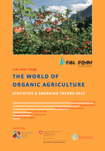 Key facts and figures about the status of organic agriculture worldwide