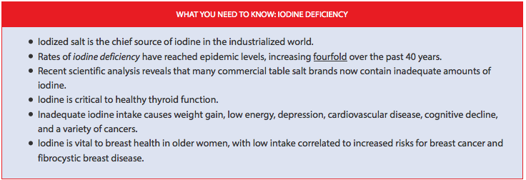Inadequate Iodine intake cases weight gain, low energy, depression, cardiovascular disease, cognitive decline, and a variety of cancers.