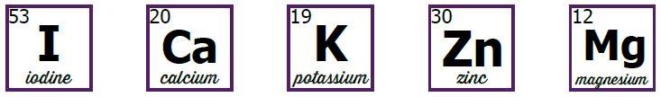 Elements Icon.JPG