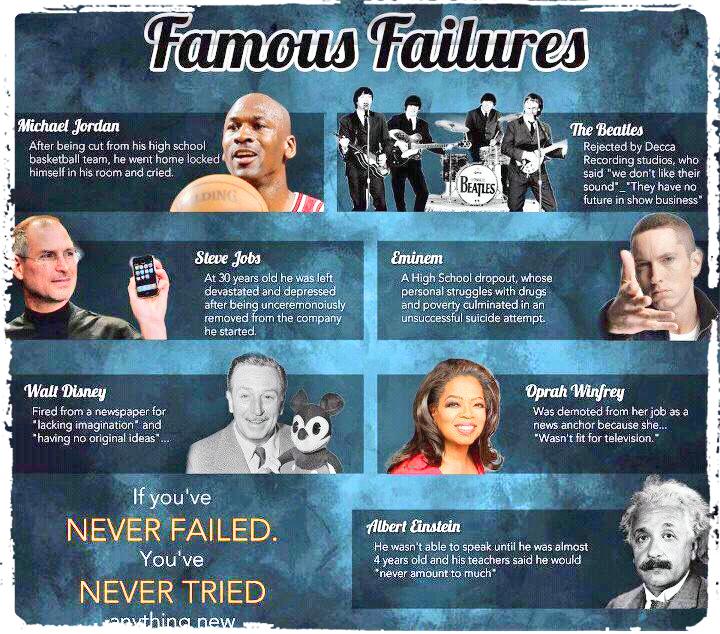 famous-failures-who-succeeded living their bucket list life_2.jpg