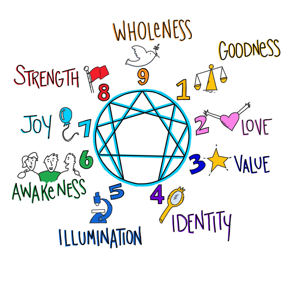 visual_enneagram_overview.jpg