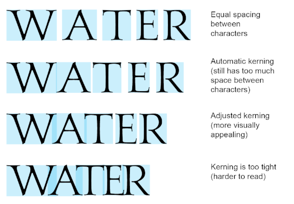 Kerning-Comparison.png