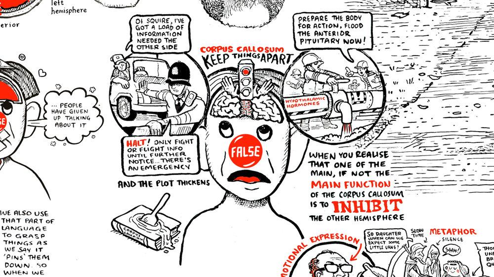 RSA-iain-mcgilchrist-brain-cognitive-4.jpg
