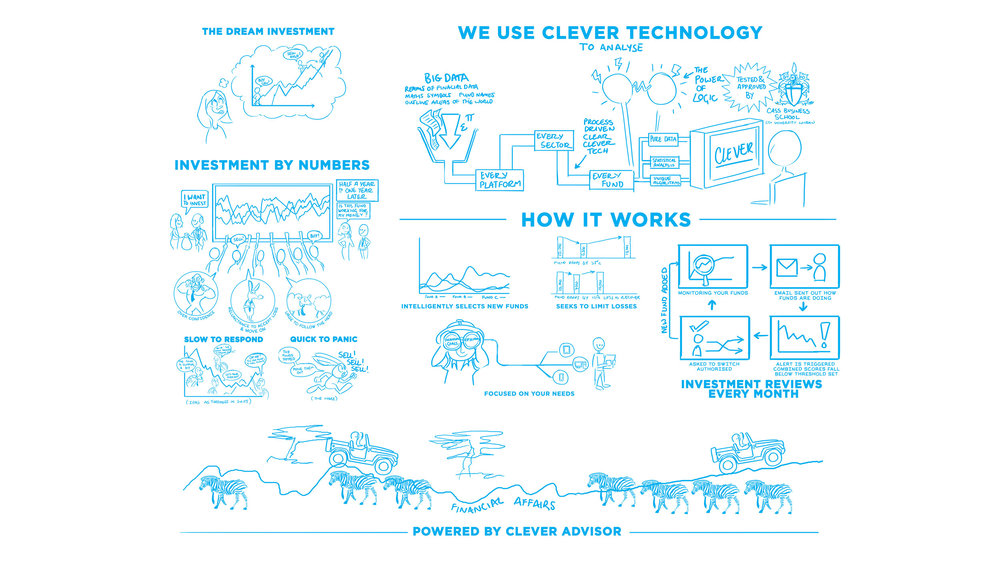 clever-advisor-how-it-works-cognitive-01.jpg