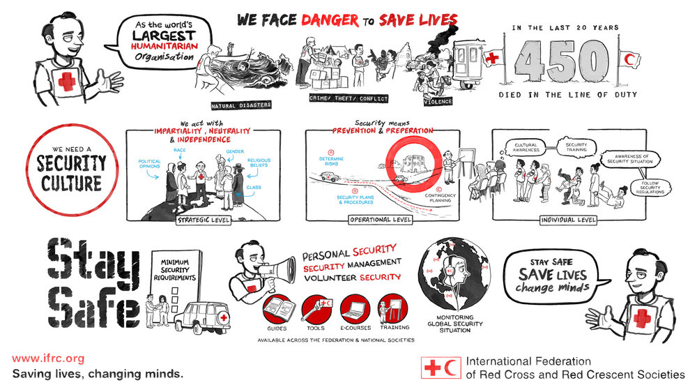 red-cross-saving-lives-changing-minds-cognitive-08.jpg
