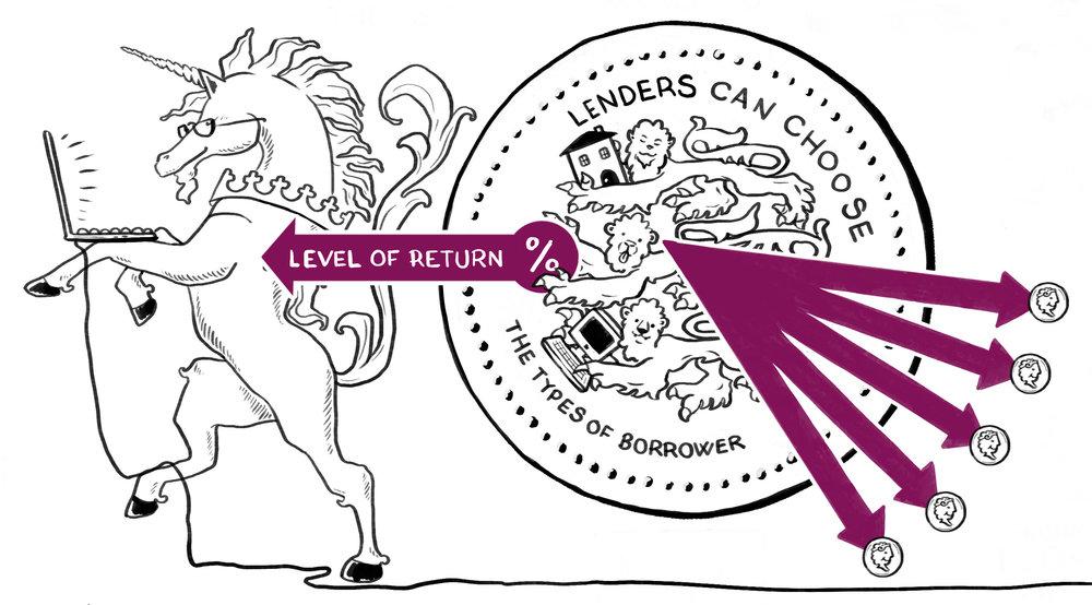 w4-digital-the-new-innovative-finance-isa-cognitive-06.jpg