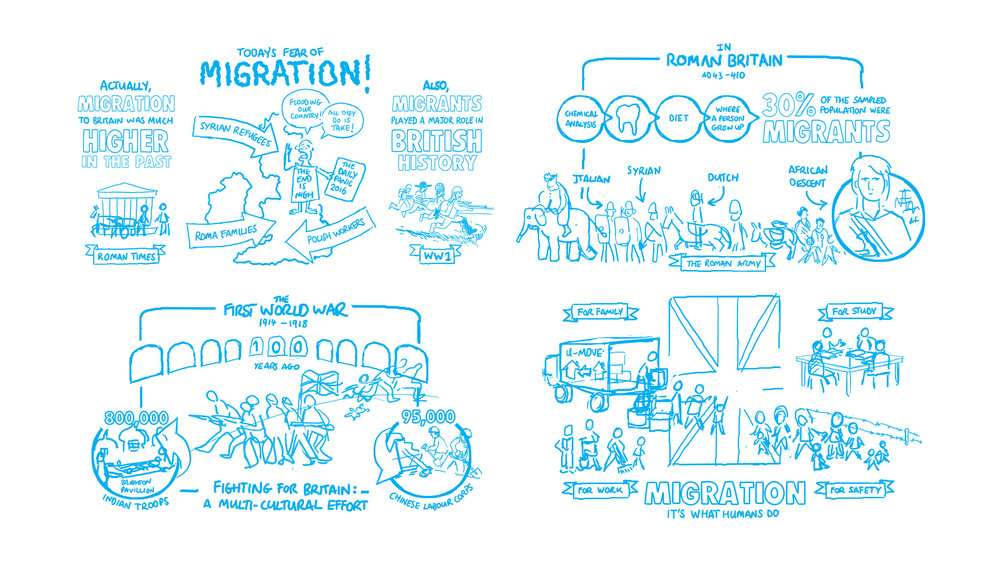 univeristy-of-kent-and-reading-migration-cognitive-02.jpg