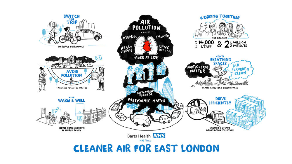 barts-air-quality-cognitive-08.jpg
