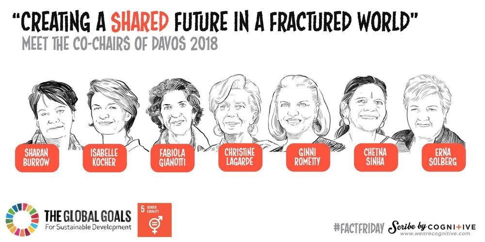 2018_1801_DAVOS_FEMALE-CO-CHAIRS_CLEAN-LOGO.jpg