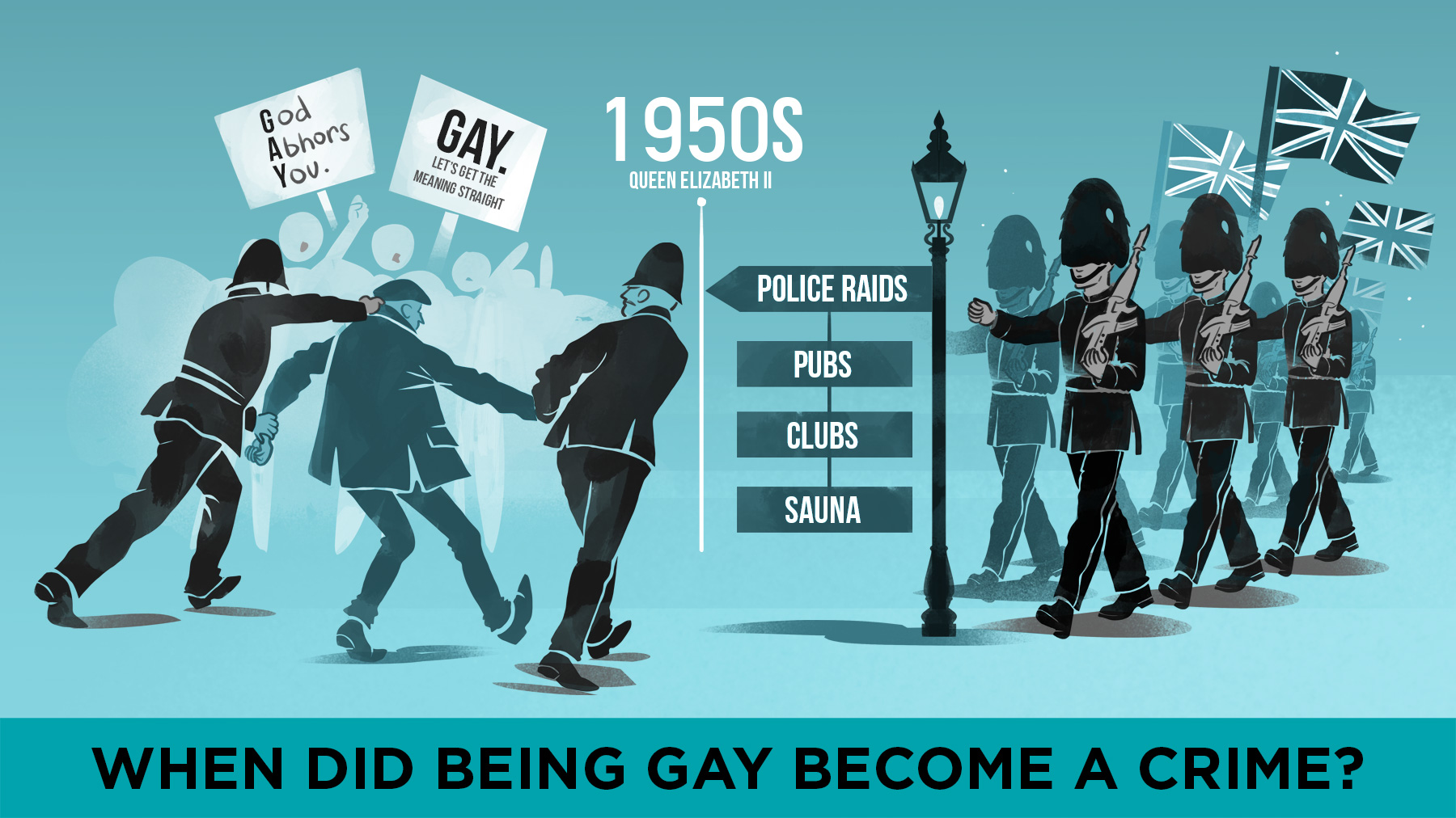 Being gay crime
