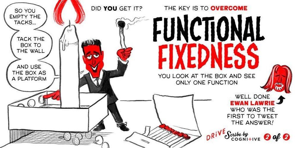 functionalfixedness.jpg