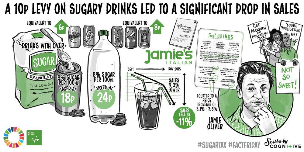 18_1304_Sugar-Tax-Jamie-Oliver_FInal.jpg