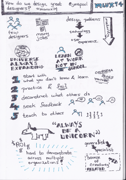 Sketchnotes from presentation