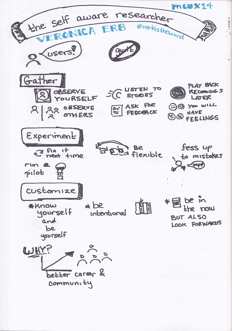Sketchnotes taken during talk