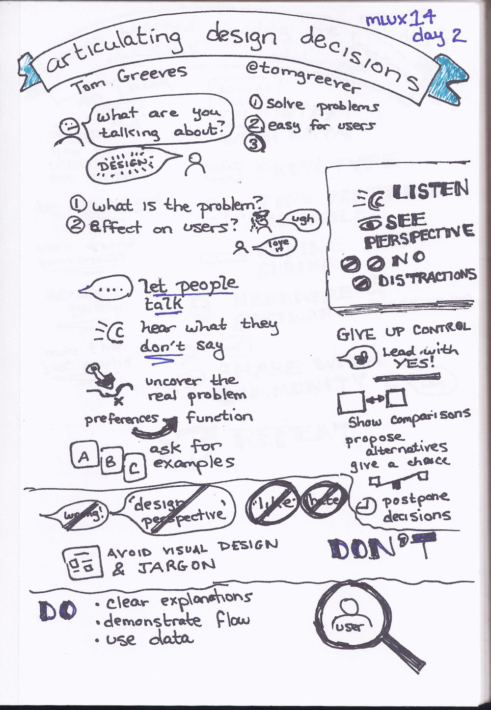 Sketchnotes for Articulating Design Decisions