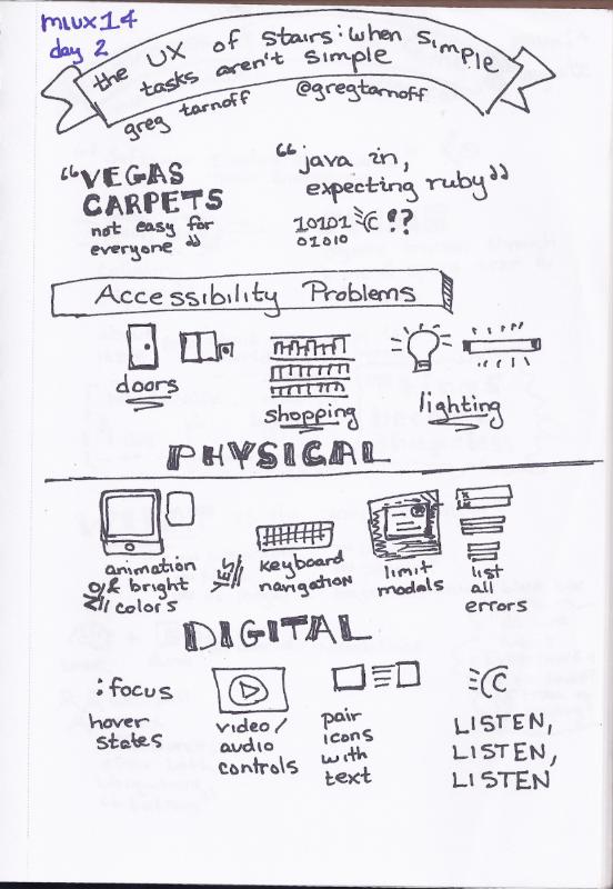 Sketchnotes from talk
