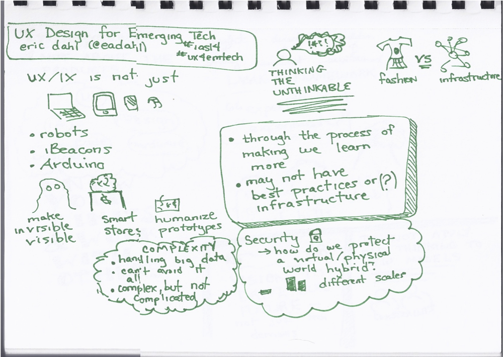 UX Design for Emerging Tech (1).png