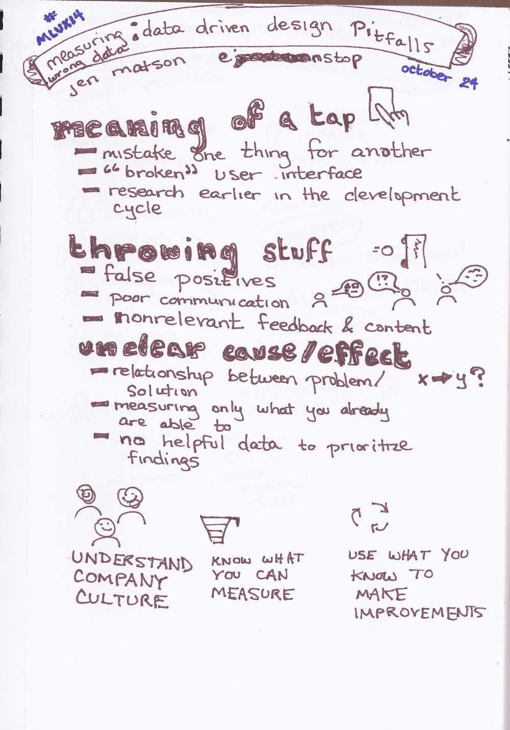Data Driven Design Pitfalls (Jen Matson).png