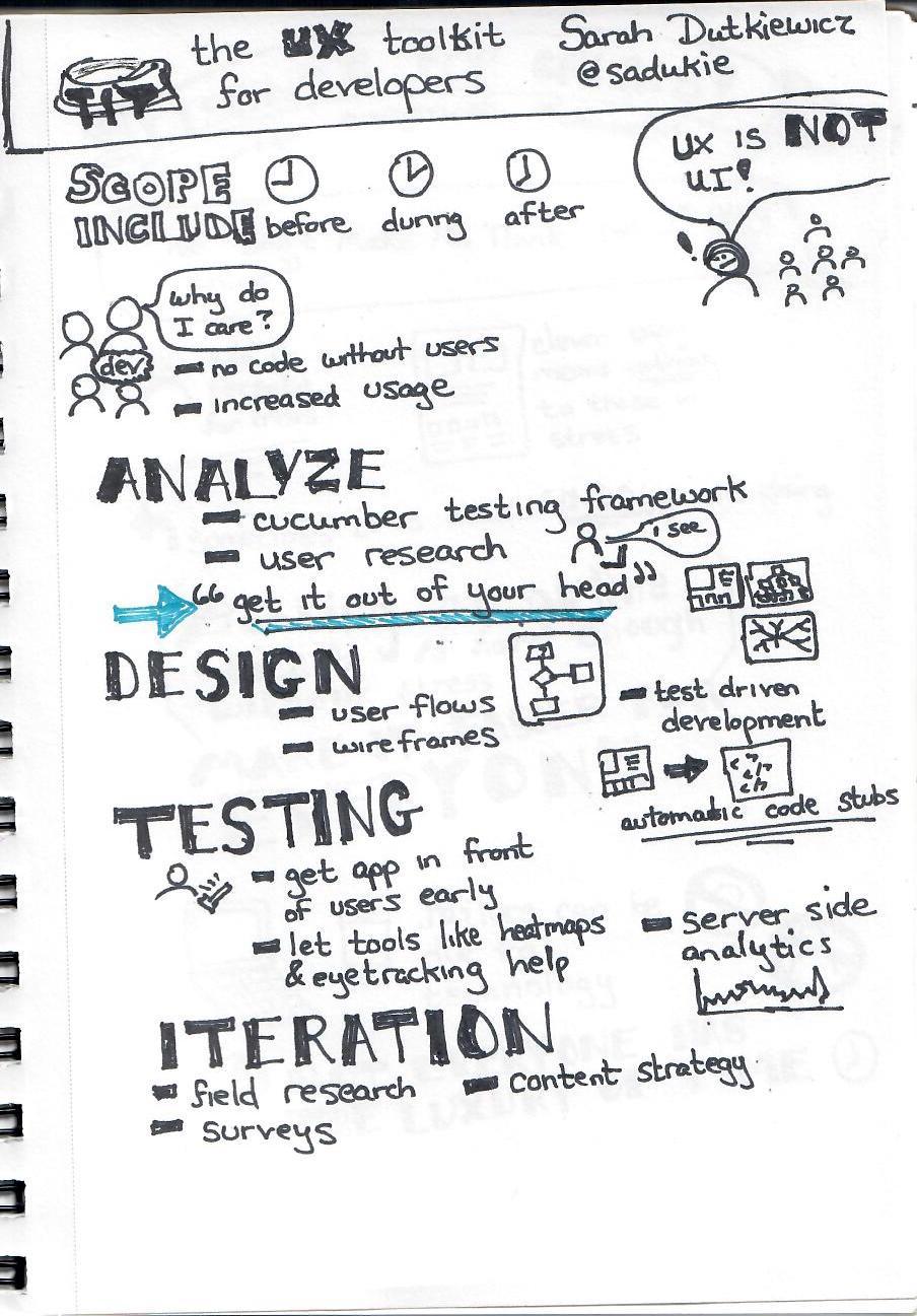 UX Toolkit for Developers (Sarah Dutkiewicz).jpg