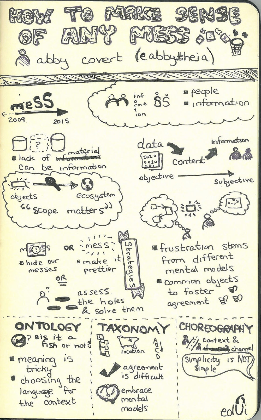 How to Make Sense of Any Mess (EdUiConf 2015).jpg