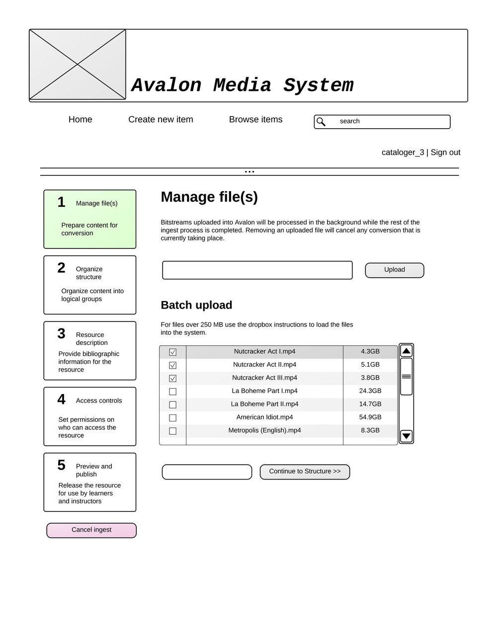Avalon Ingest workflow (Cover Image).jpg
