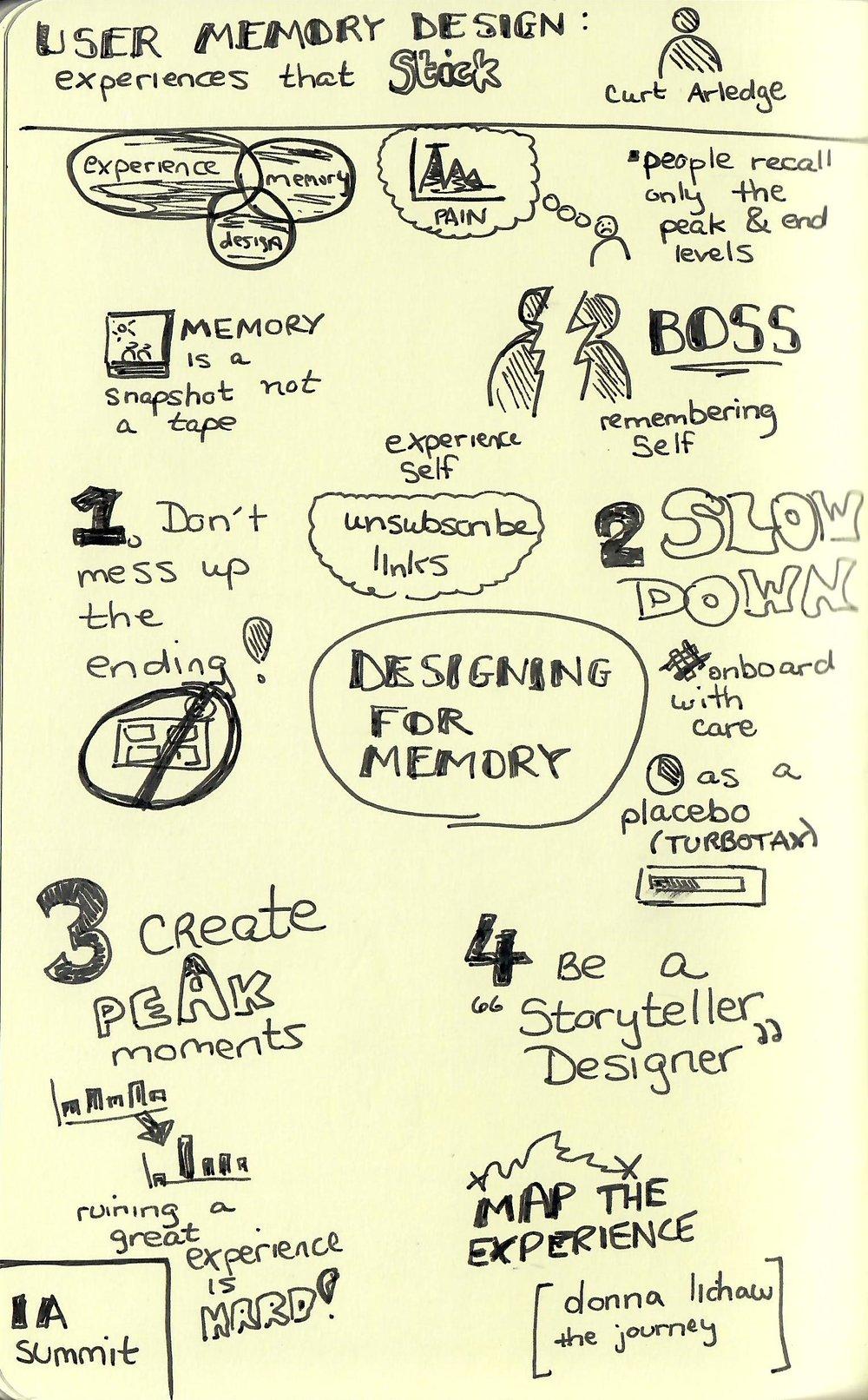 User Memory Design (Curtis Arledge).jpg