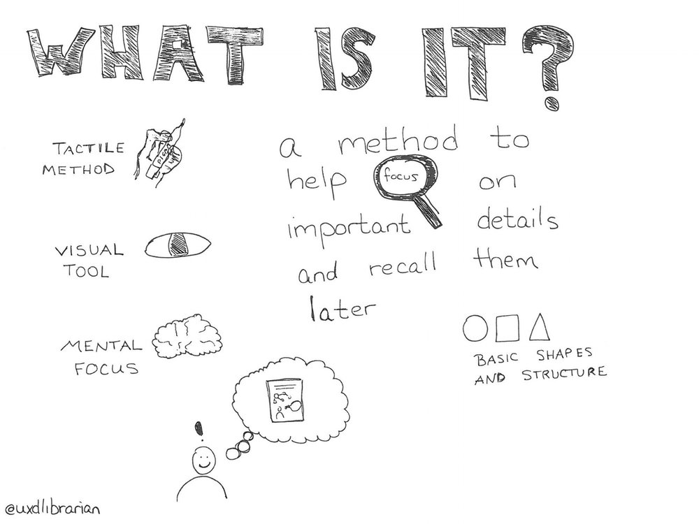 Sketchnote Overview.jpg