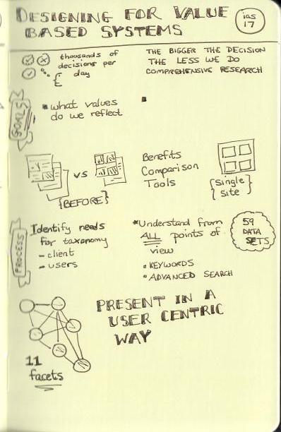 Designing for Value Based Systems.jpg