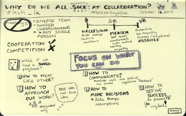 Why Do We All Suck at Collaboration.jpg