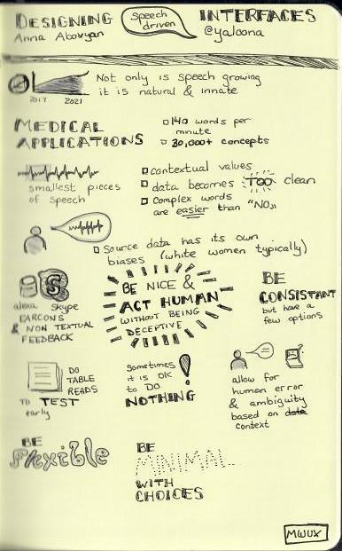 Designing Speech Driven Interfaces (Anna Abovyan).jpg