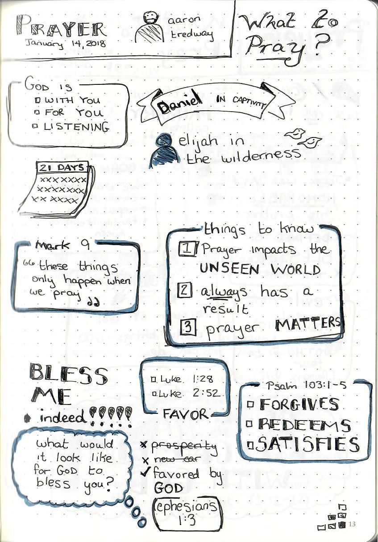 Why Pray - What to Pray (Aaron Tredway).jpg