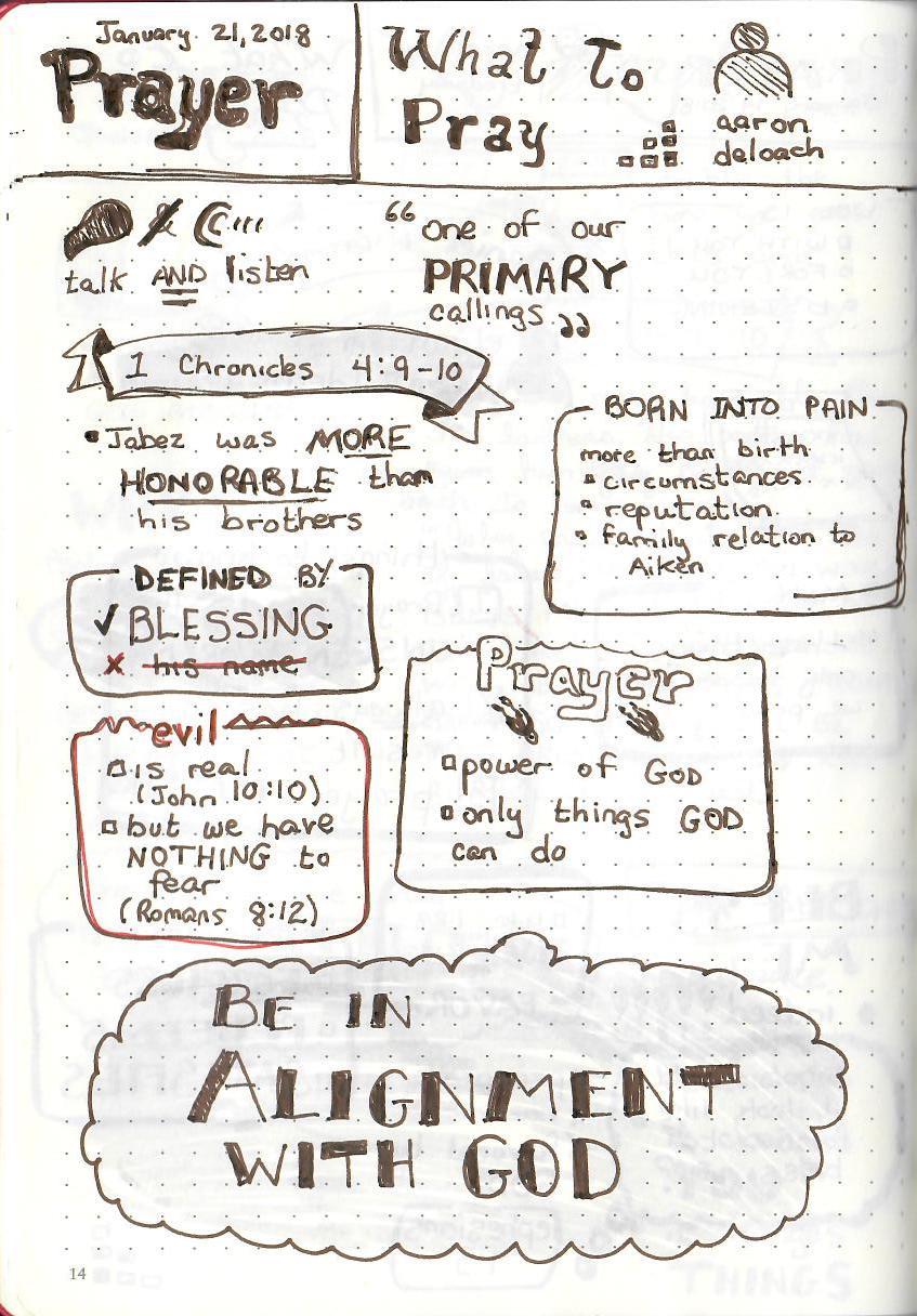 Prayer - What to Pray (Aaron Deloach).jpg