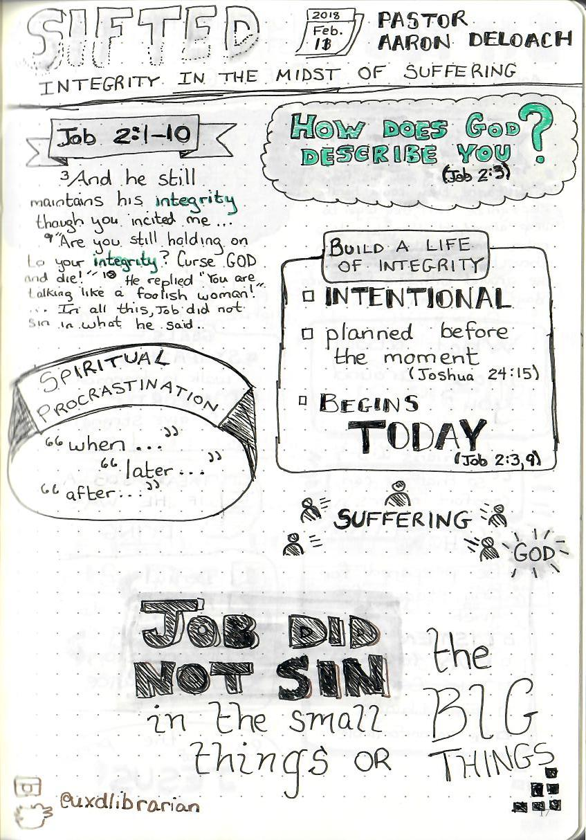 Sifted - Integrity in the Midst of Suffering (Aaron Deloach).jpg