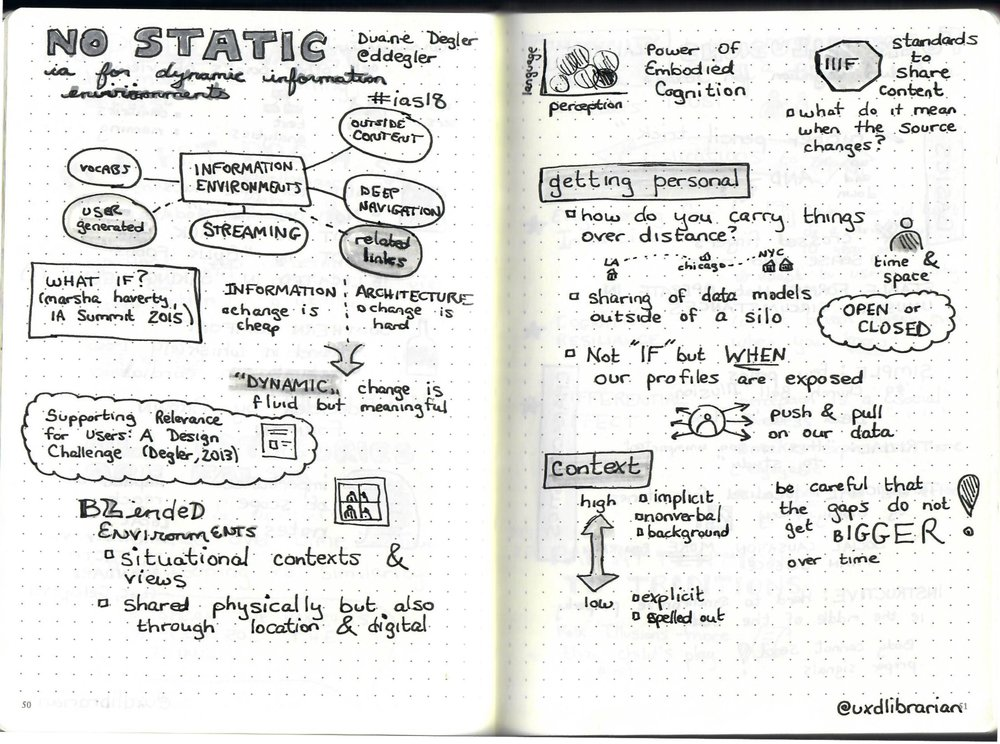 No Static IA for Dynamic Information Environments (Duane Degler).jpg