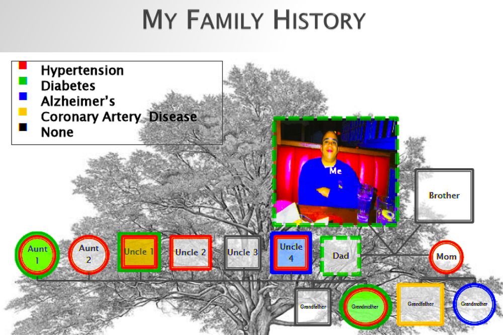 Ed James - My Family History (PDF)  DOWNLOAD