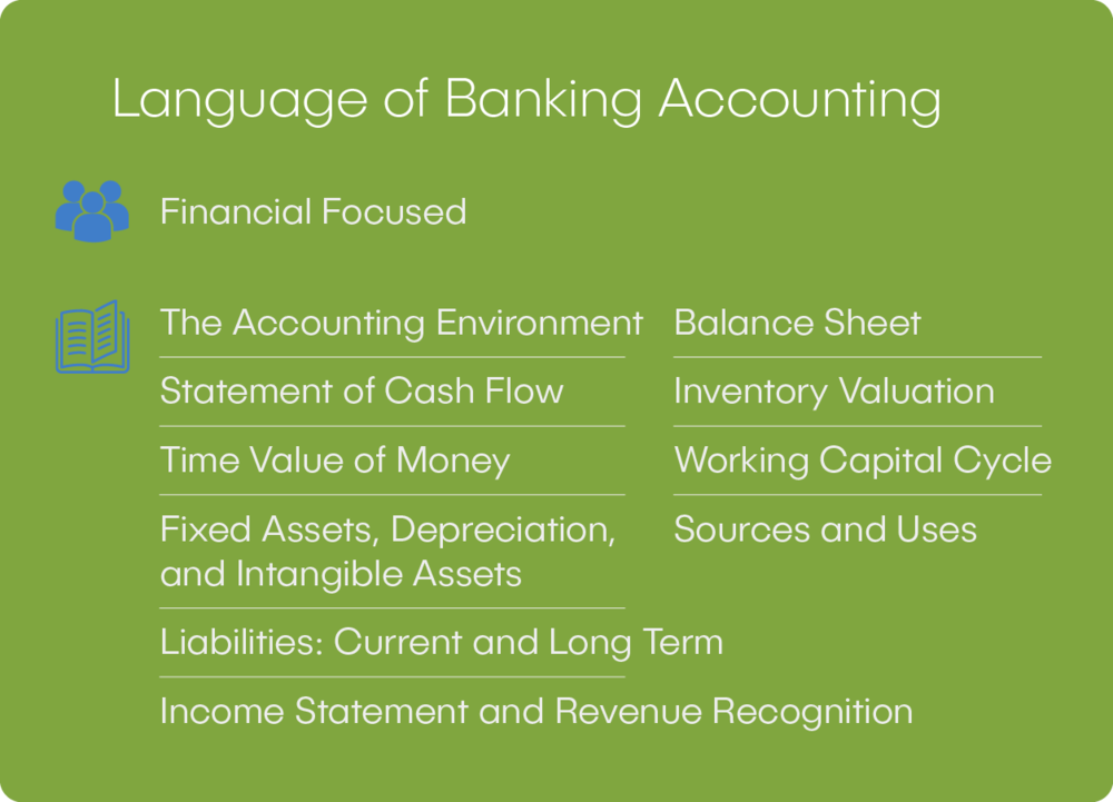 Language of Banking Accounting.png