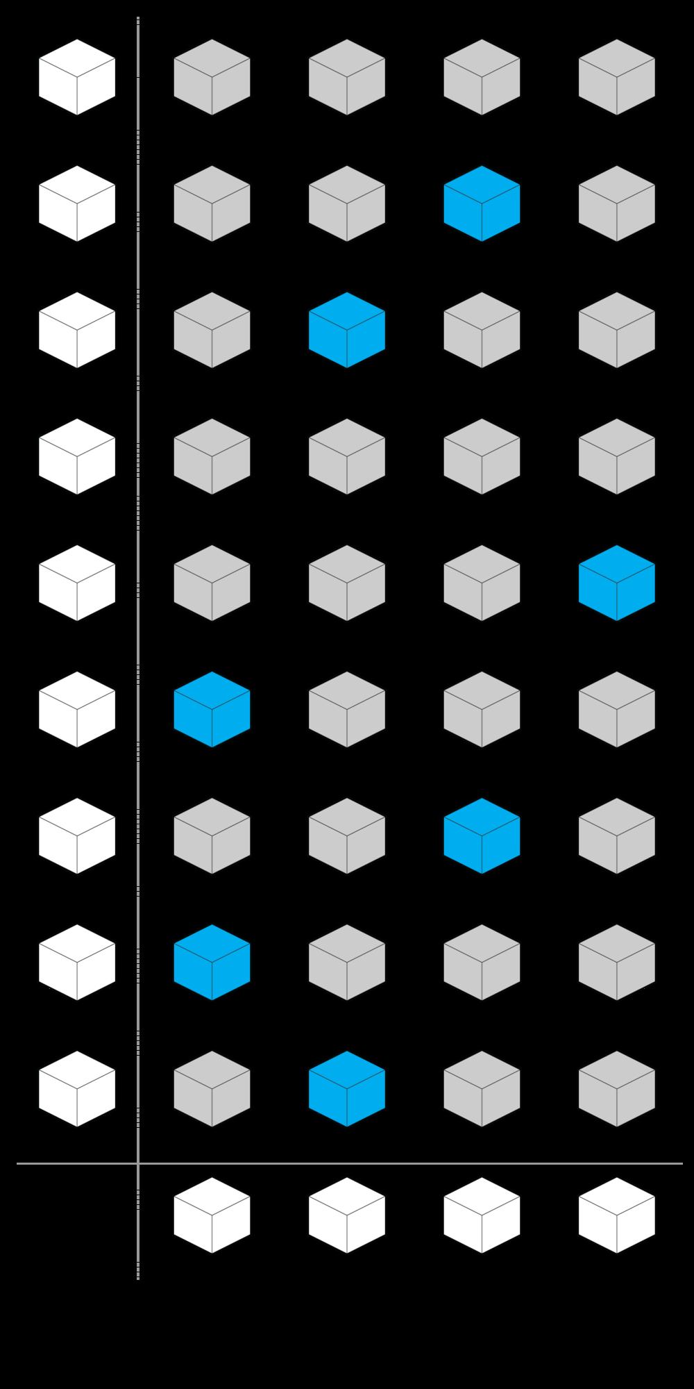 MI_FL17_Matrix_Example.png
