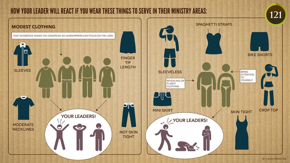 Dress Infographic v2-01.jpg