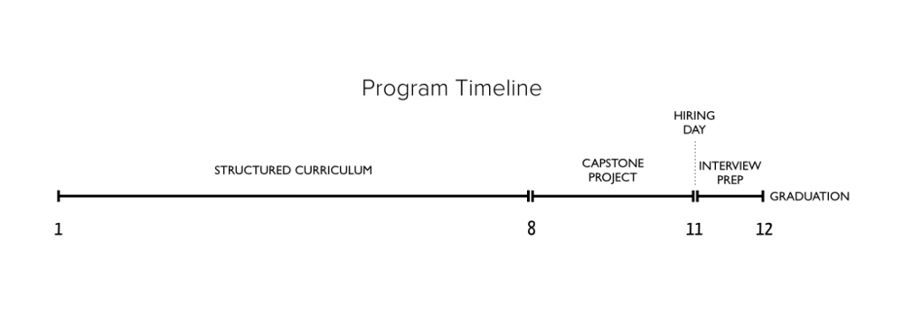 timeline.001.jpg
