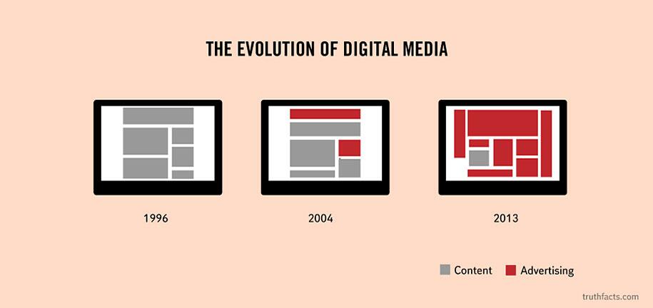 murraygalbraith_evolutionofdigitalmedia