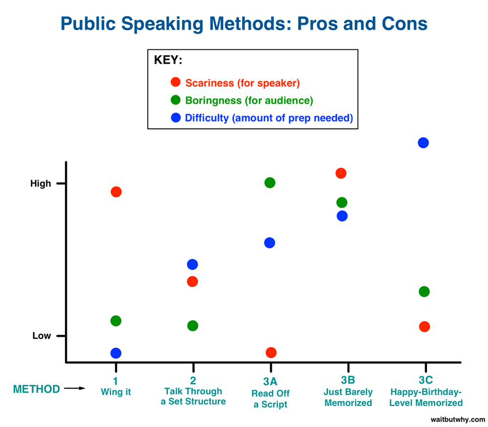 PublicSpeakingMethods.png