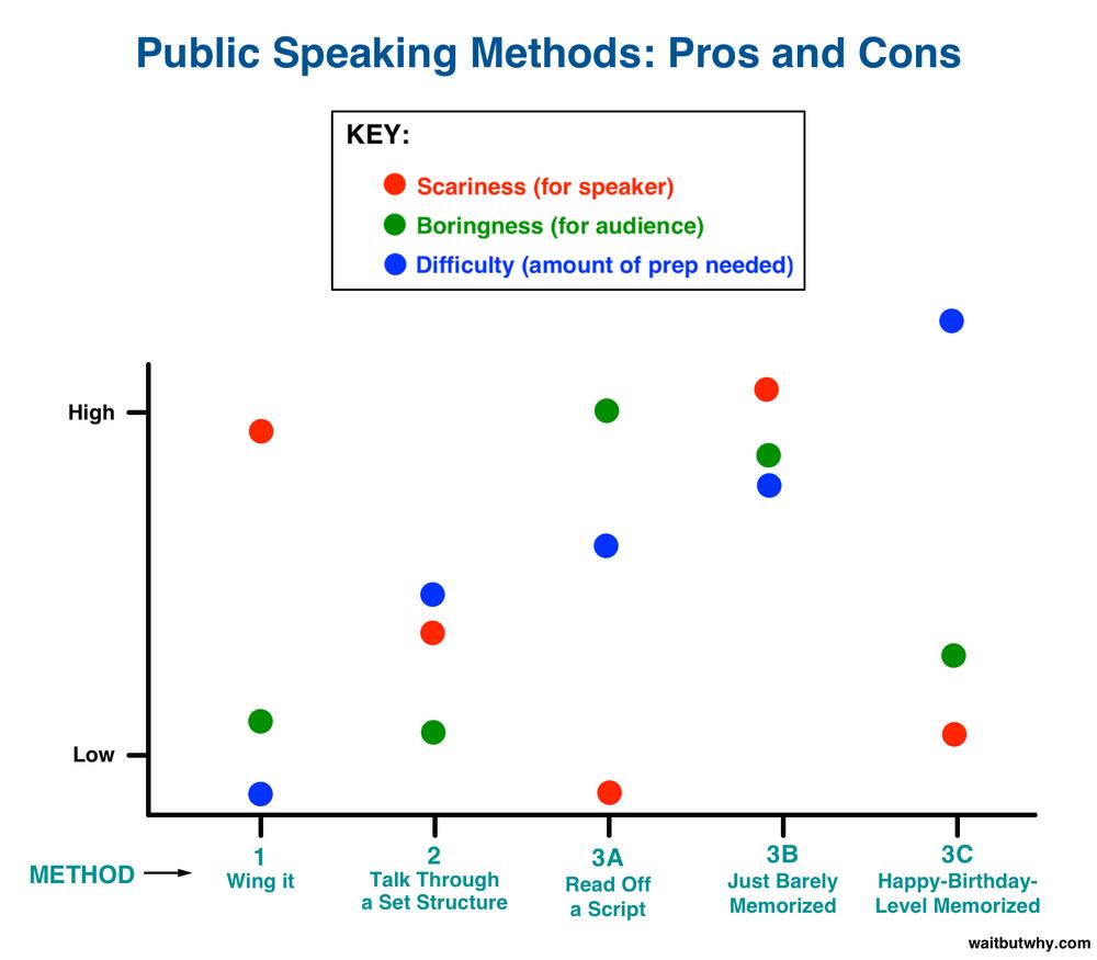 PublicSpeakingMethods.png