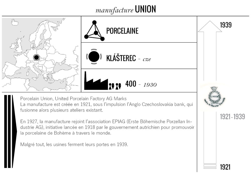 archipel-planche union.jpg