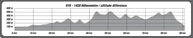 bike+elevation.png