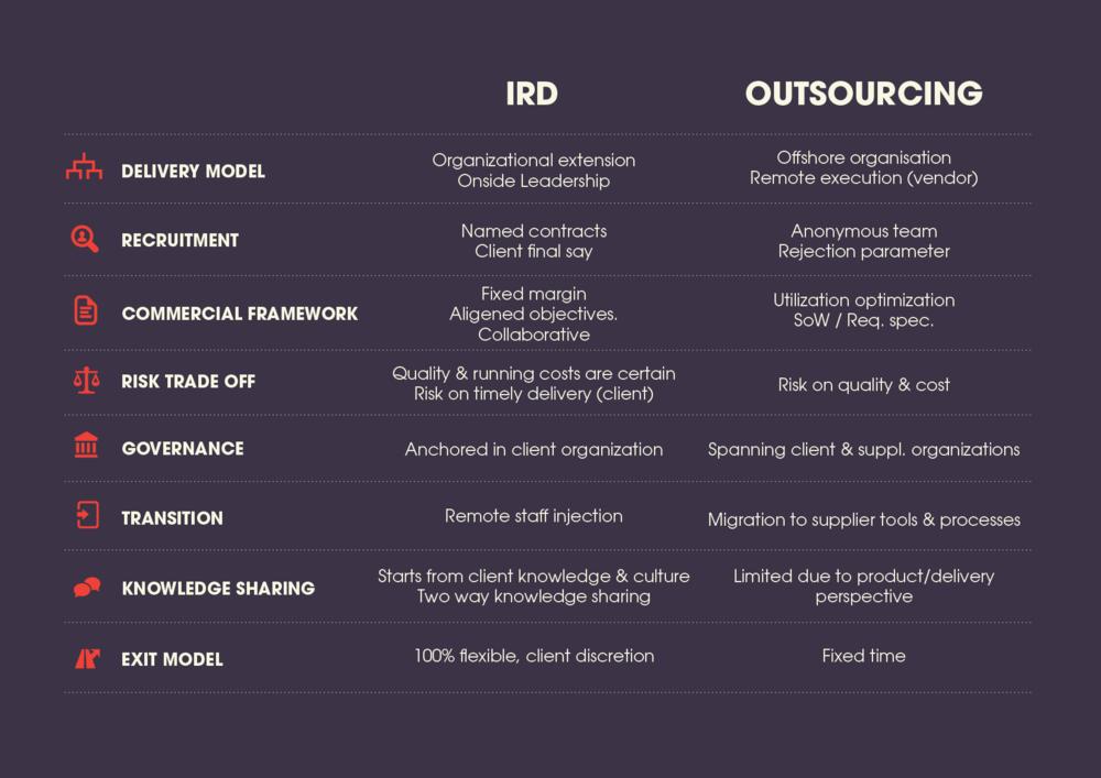 7N IRD artboards adjusted to portfolio-09.png