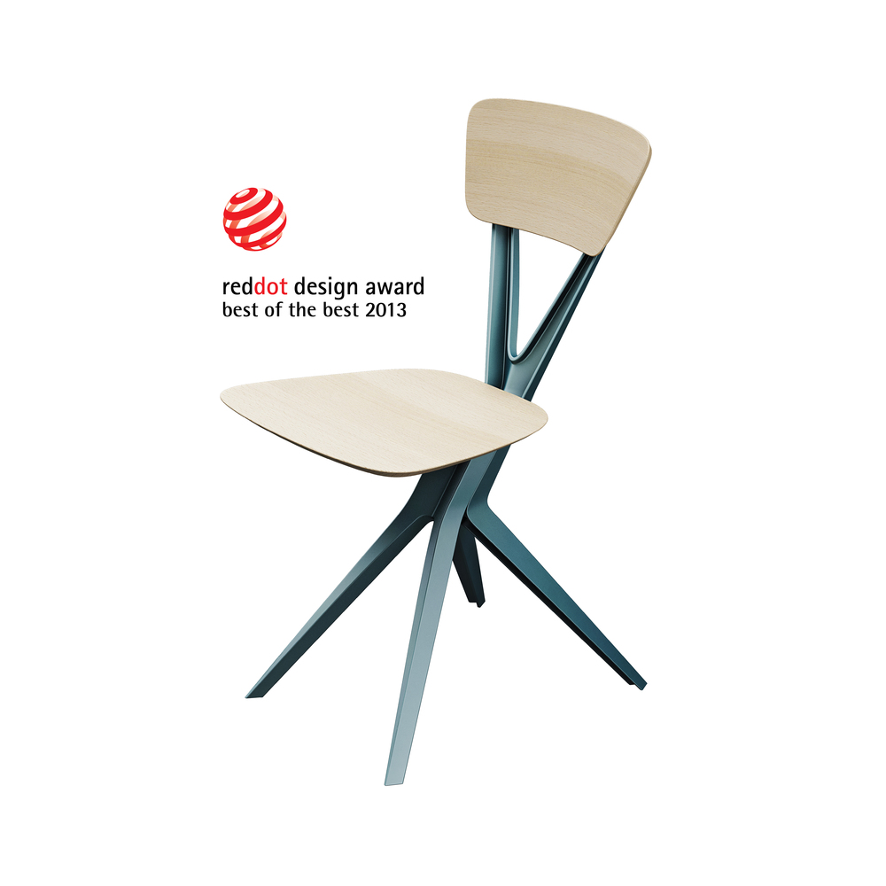 Chaitanya trainee red dot design award for Trainee produktdesign